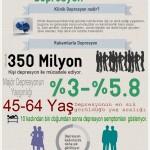 Rakamlarla Mutsuzluk: Depresyon İnfografik